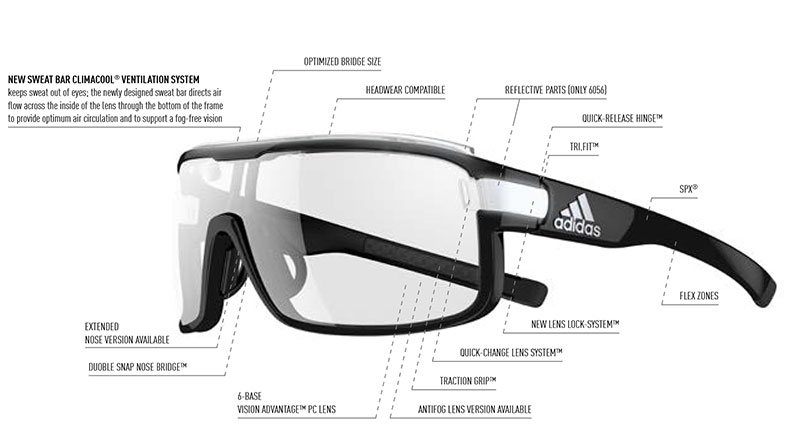 Adidas Zonyk Sports Glasses with prescription insert, this is the ...